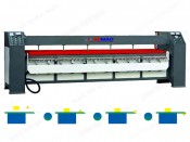 AUTOMATIC POSTFORMING MACHINE