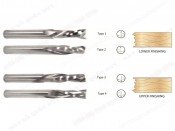 TUNGSTEN CARBIDE 2 FLUTES END MILLS